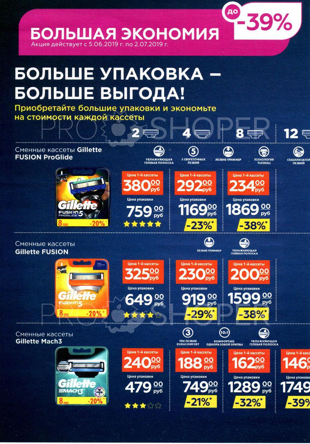 Акции в Магните Косметик с 5 июня по 2 июля 2019 года